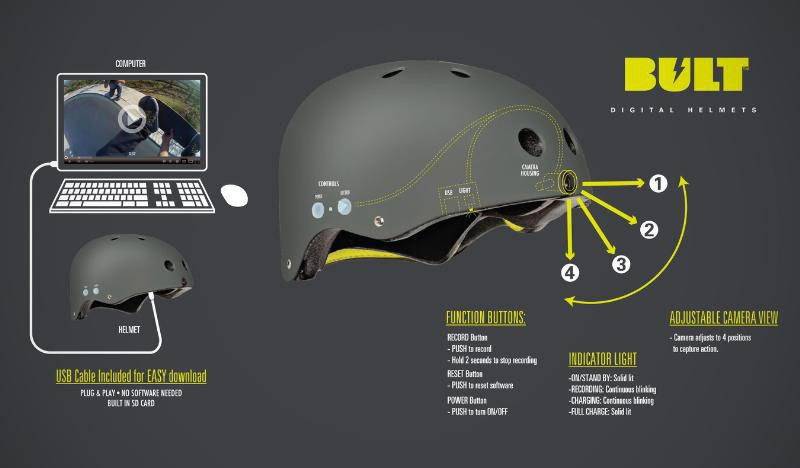 BULT Digital Helmets - How it works