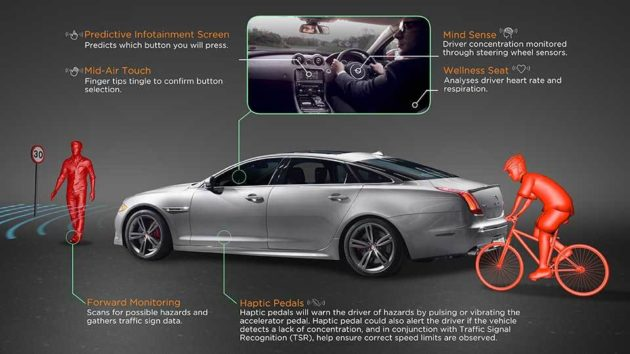Jaguar Land Rover Road Safety Research - Sixth Sense Technology