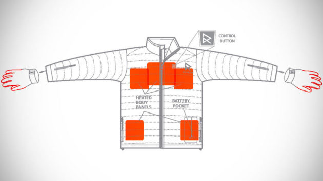 Ravean Heated Jackets