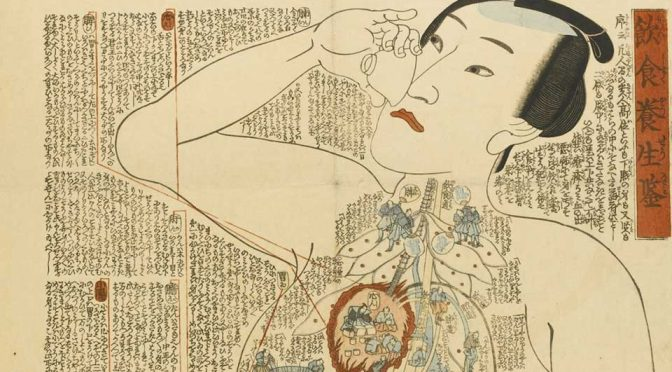 1800s Ukiyo-e Illustration of Internal Bodily Functions