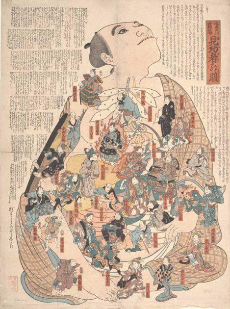 1800s Ukiyo-e Illustration of Internal Bodily Functions