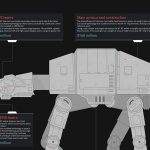 This Is How Much It Would Cost To Build And Operate An AT-AT