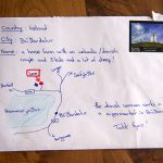 Letter With Just Hand-drawn Map Gets Delivered To Remote Icelandic Farm
