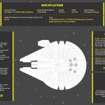 This Is How Much It Would Cost To Build And Fly The Millennium Falcon