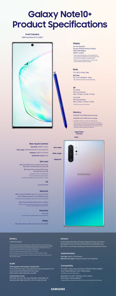 Samsung Galaxy Note10 Plus Specs Infographic