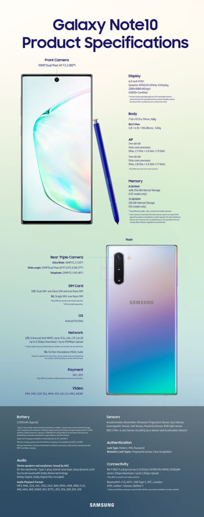 Samsung Galaxy Note10 Specs Infographic