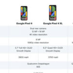 Specifications Of Google Pixel 4 And Pixel 4 XL Listed By Best Buy?