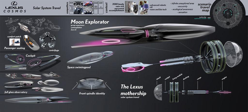 Lexus Cosmos, Jean-Baptiste Henry
