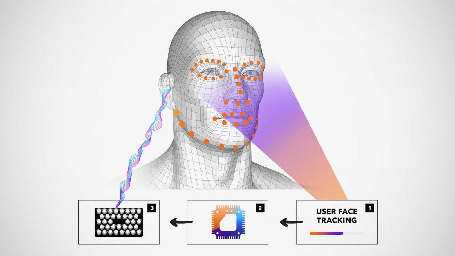 Noveto Smart Audio Dynamic Focused Sound Solution