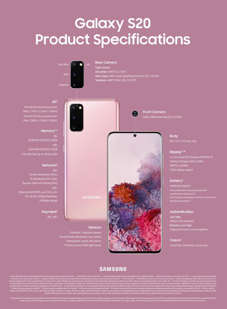 Samsung Galaxy S20 Infographic