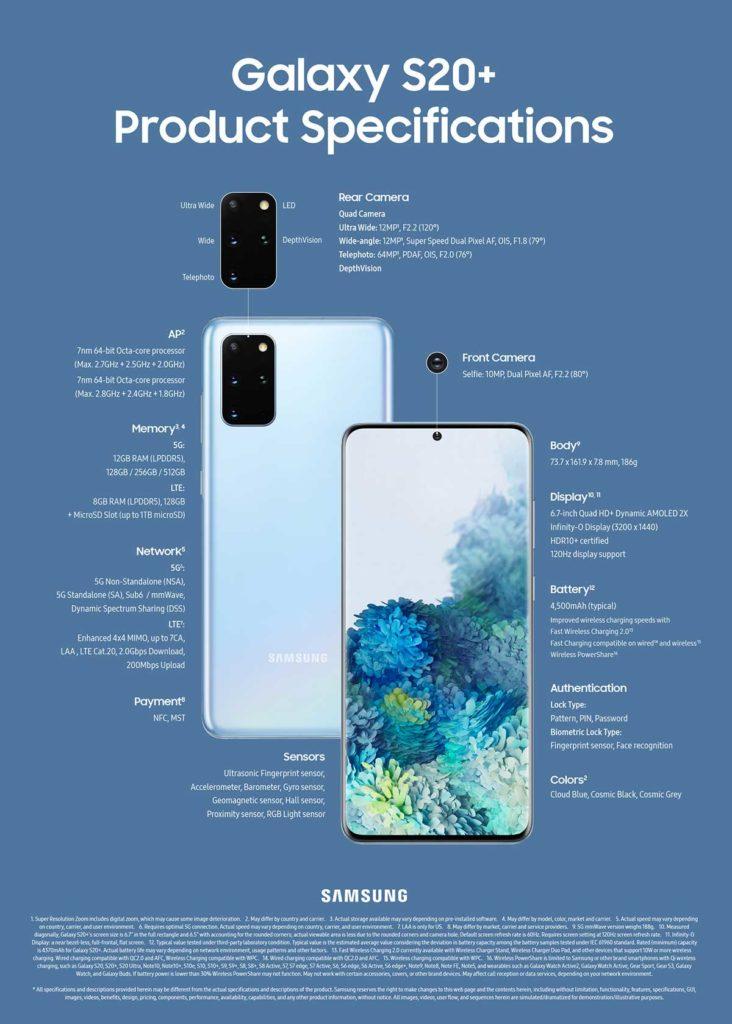 Samsung Galaxy S20 Plus Infographic