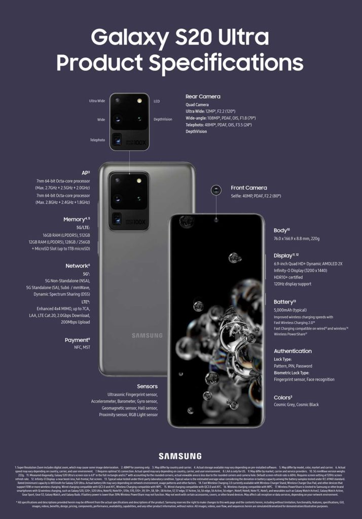 Samsung Galaxy S20 Ultra Infographic