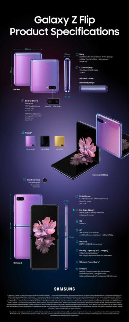 Samsung Galaxy Z Flip Infographic