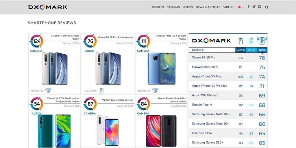 Xiaomi Mi 10 Pro DxOMark screengrab