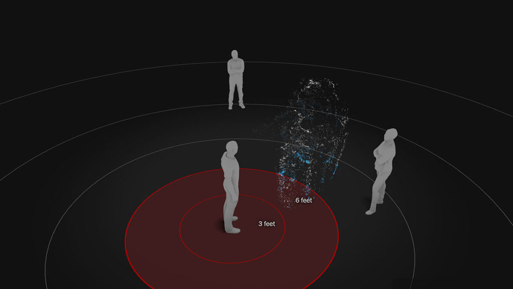 3D Simulation Shows Importance of Social Distancing