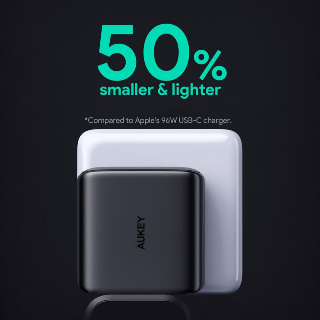 Aukey Omnia 100W PD Charger Launched