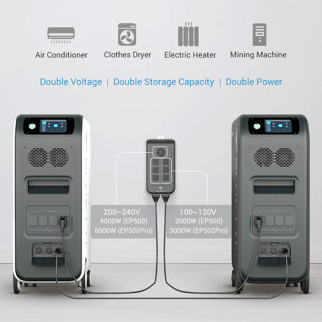 Bluetti EP500 and EP500Pro Home Backup Power