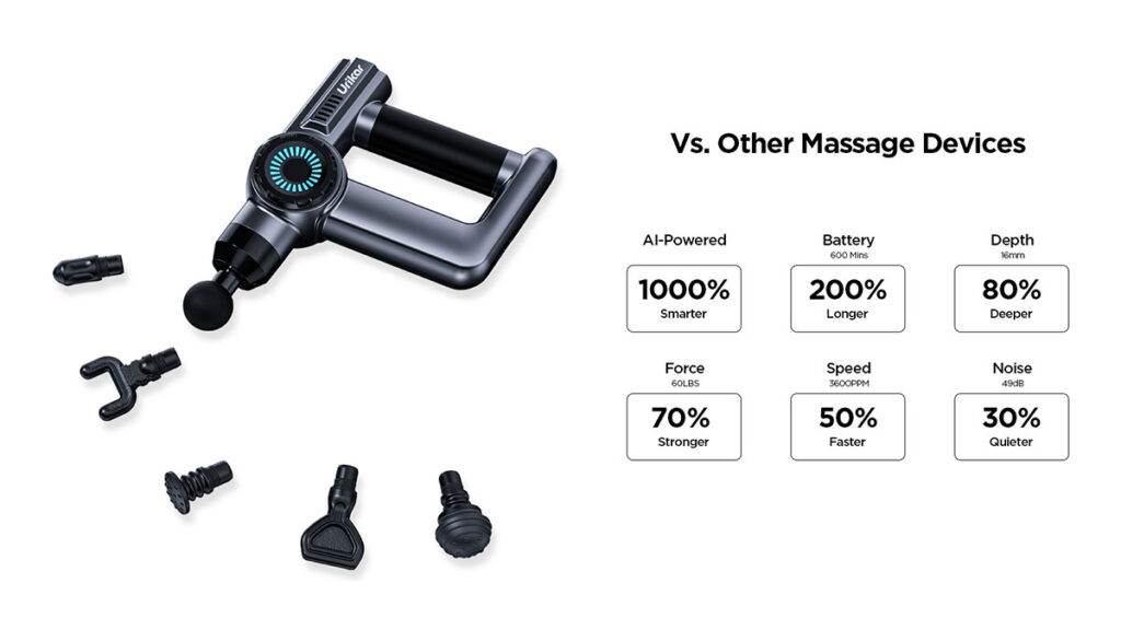 Urikar AT1 Massage Gun